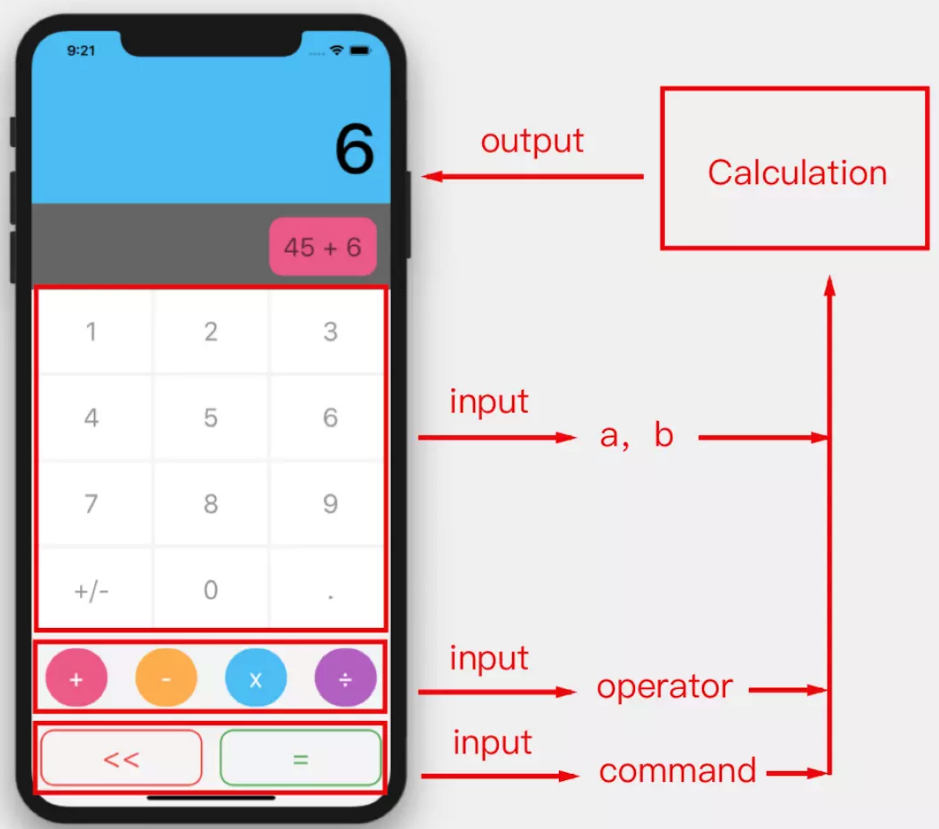 Build a calculator app in iOS and Android with the same code by using flutter