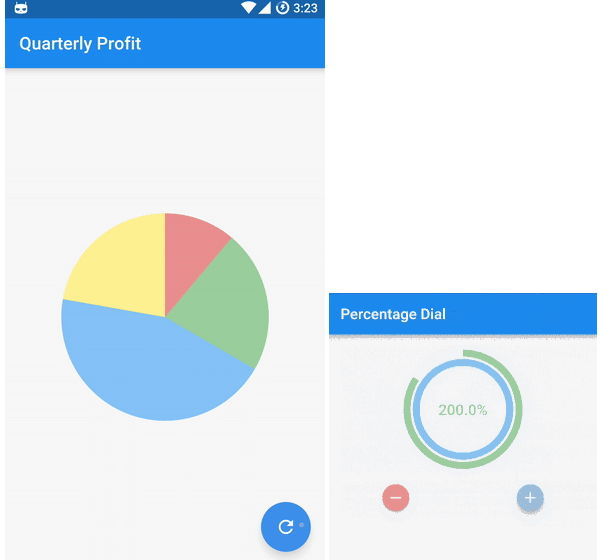 Animated radial and pie charts for Flutter