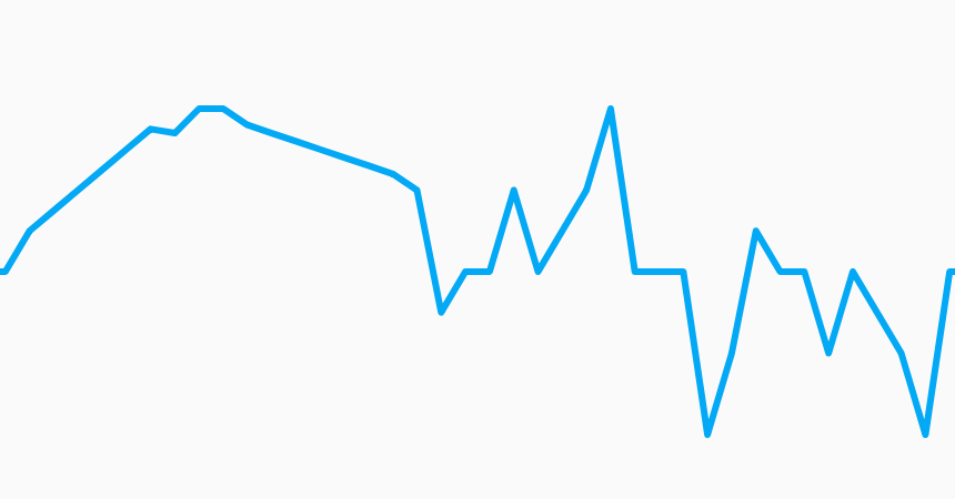 Beautiful sparkline charts for Flutter